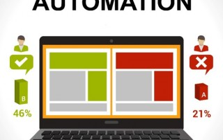 Signs Your Business is Ready for Concept Test Automation
