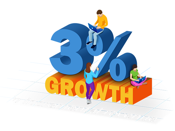 3%-Growth-in-Incremental-Revenue