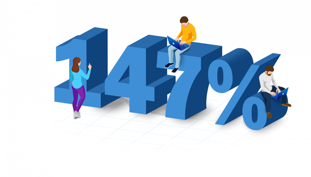 147%-ROI-from-Upsell-Campaigns
