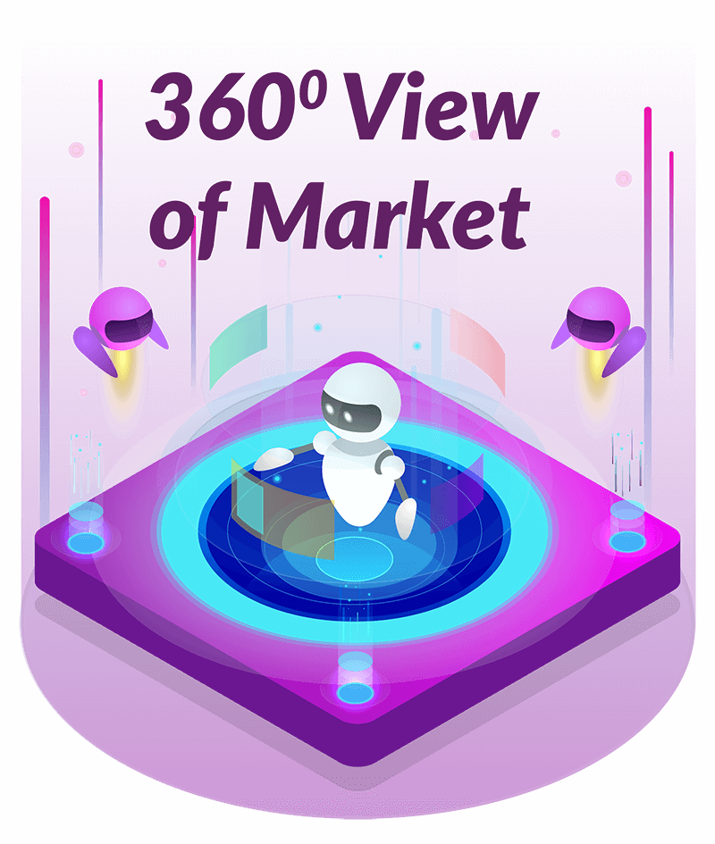 360 degree view of market with NAVIK SIGNALS